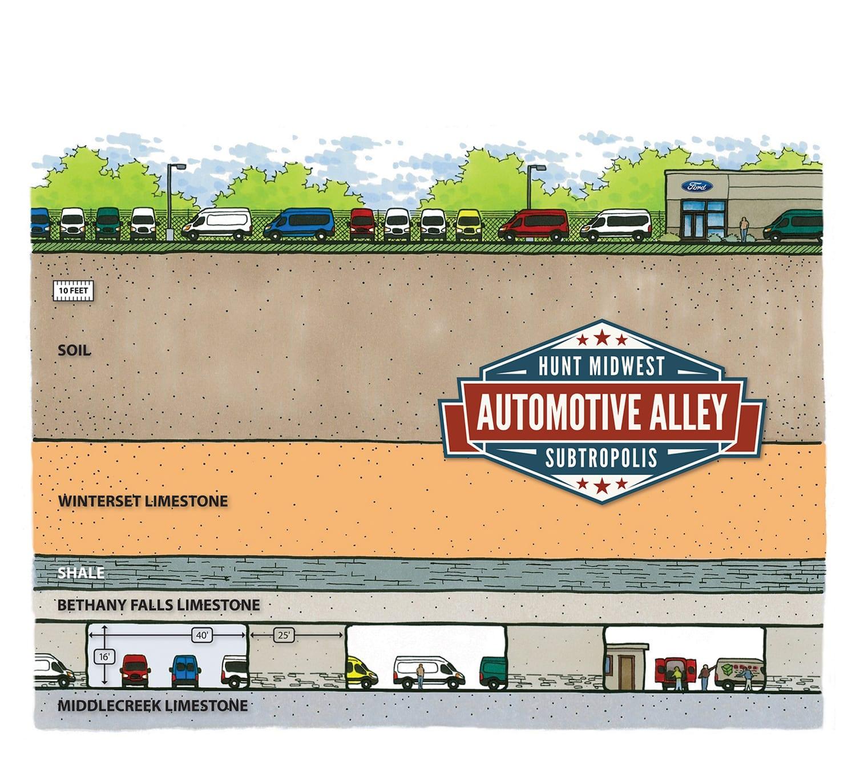 SubTropolis Cross Section - Automotive Alley
